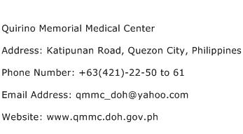 Quirino Memorial Medical Center Address Contact Number